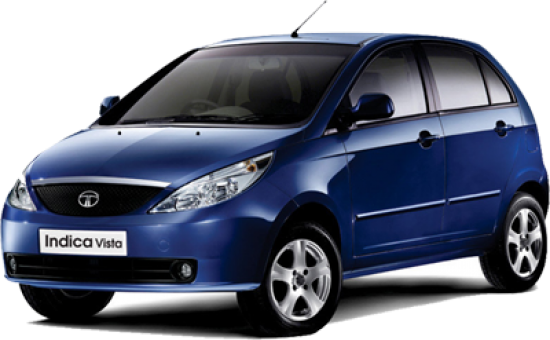kerala cab packages
